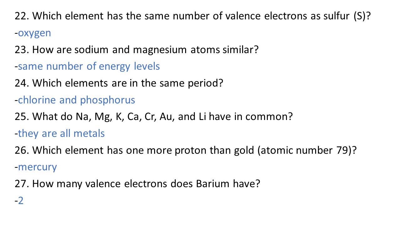 Atoms and the periodic table review answers 1plete the chart 6 22 gamestrikefo Gallery