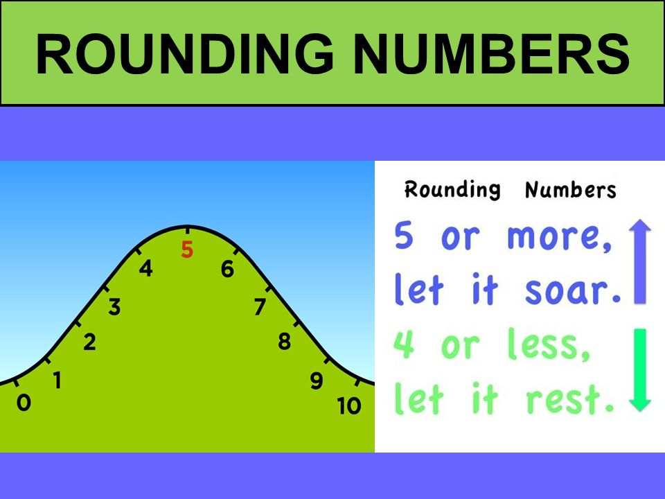 Rounding Mountain to the nearest 10 and 100 by The Teacher in Me