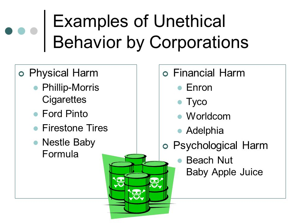 what is unethical behavior