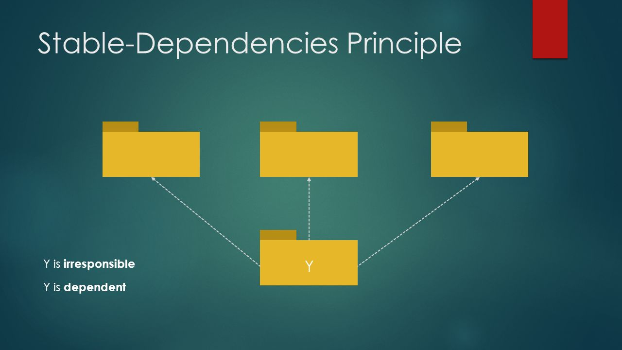 Stable-Dependencies Principle Y Y is irresponsible Y is dependent