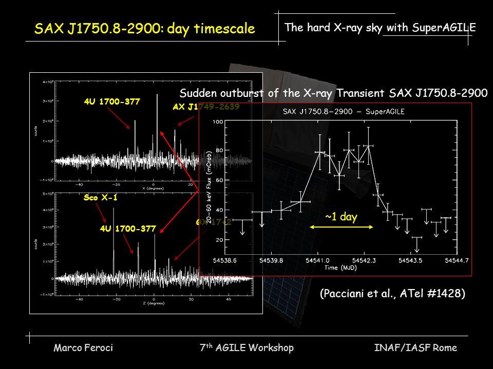 Marco Feroci7th AGILE WorkshopINAF/IASF Rome Monitoring the Hard X ...