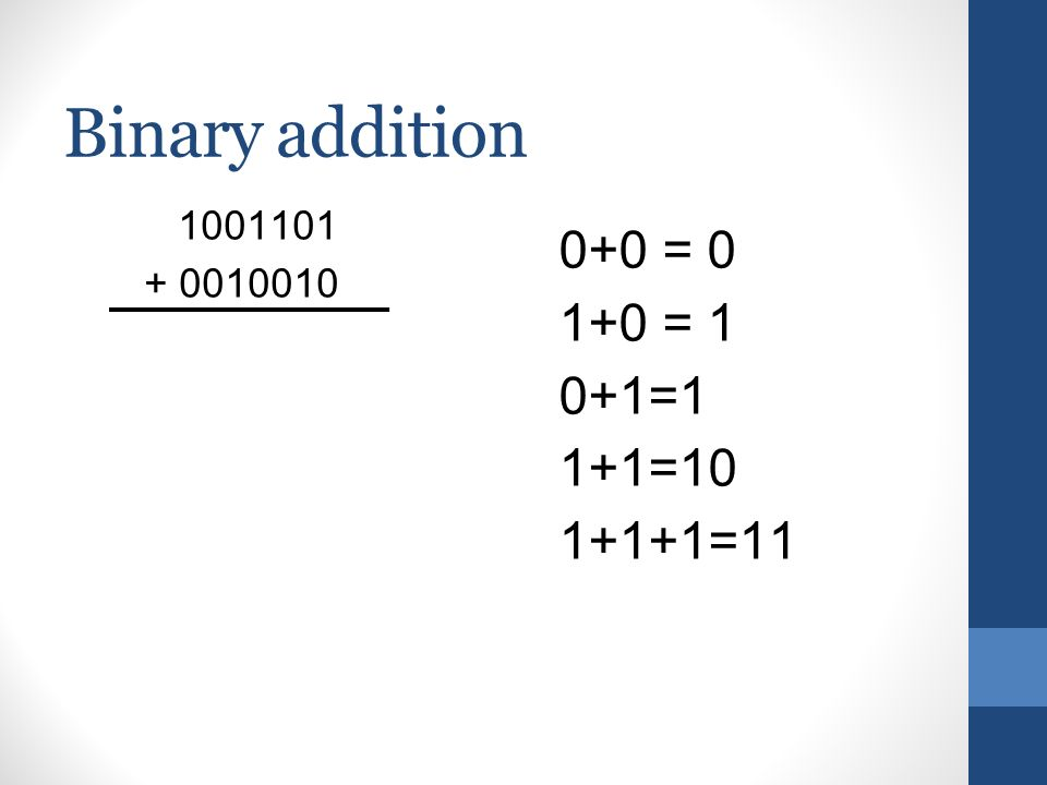 Binary addition 1001101 + 0010010 0+0 = 0 1+0 = 1 0+1=1 1+1=10 1+1+1=11