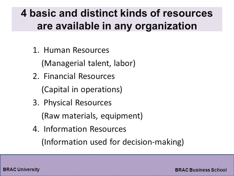 4 basic and distinct kinds of resources are available in any organization 4 BRAC University BRAC Business School 1.