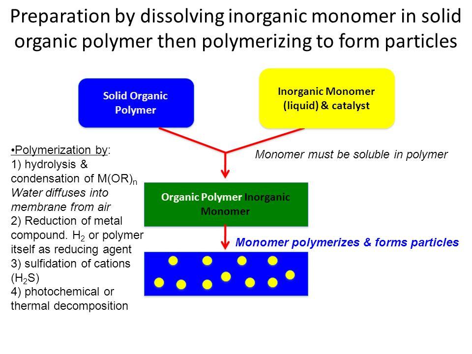 Physics and Chemistry of Hybrid Organic-Inorganic Materials ...