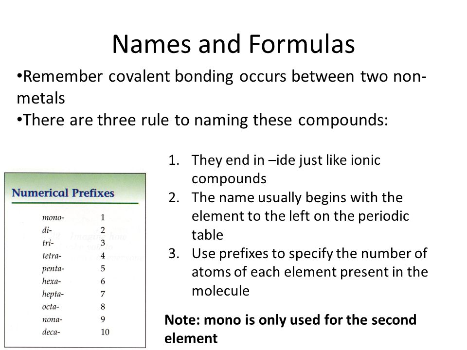 Naming Molecular Compounds Covalent Bonding Names and Formulas – Naming Molecular Compounds Worksheet
