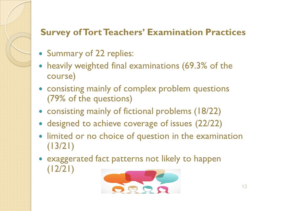 Survey of Tort Teachers' Examination Practices Summary of 22 replies: heavily weighted final examinations (69.3% of the course) consisting mainly of complex problem questions (79% of the questions) consisting mainly of fictional problems (18/22) designed to achieve coverage of issues (22/22) limited or no choice of question in the examination (13/21) exaggerated fact patterns not likely to happen (12/21) 13