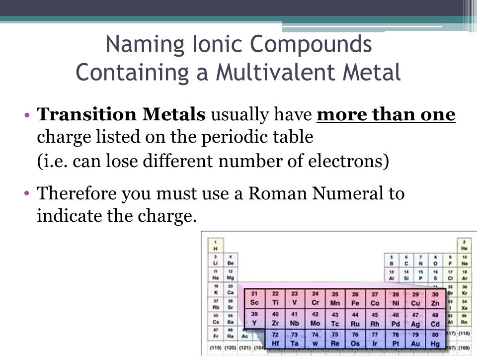 Naming ionic compounds containing a multivalent metal ppt download transition metals usually have more than one charge listed on the periodic table ie urtaz Image collections