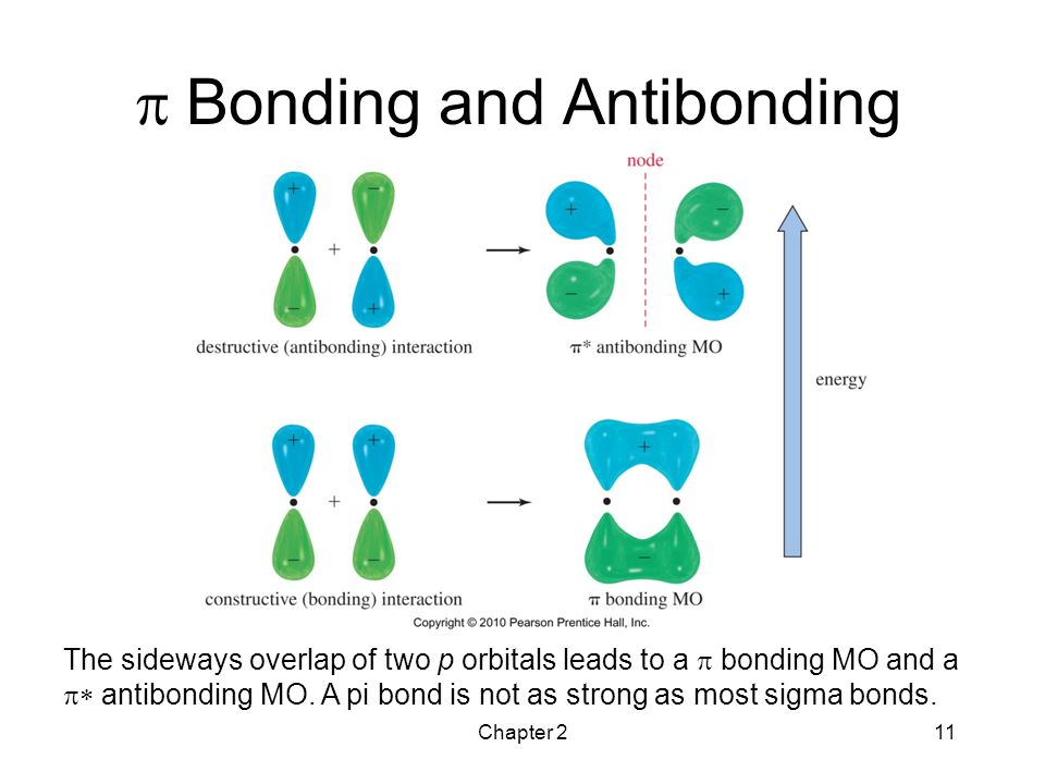 structure and properties of organic molecules Summary understanding the structure and bonding of organic molecules is fundamental to being able to understand their properties and reactions.