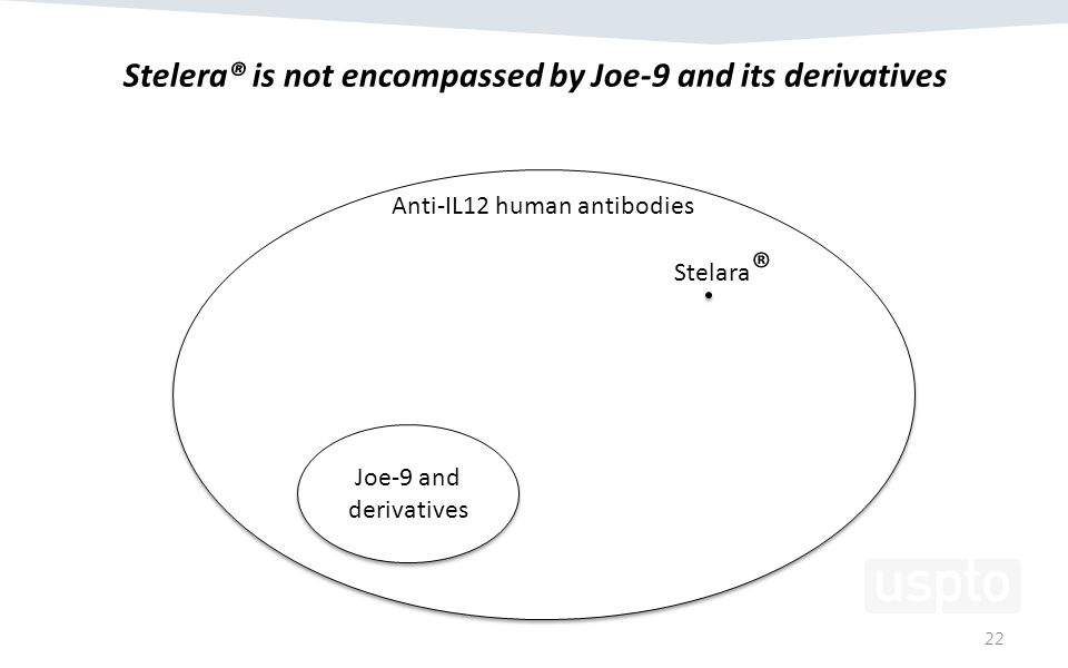 22 Stelera® is not encompassed by Joe-9 and its derivatives Anti-IL12 human antibodies Joe-9 and derivatives Stelara ®