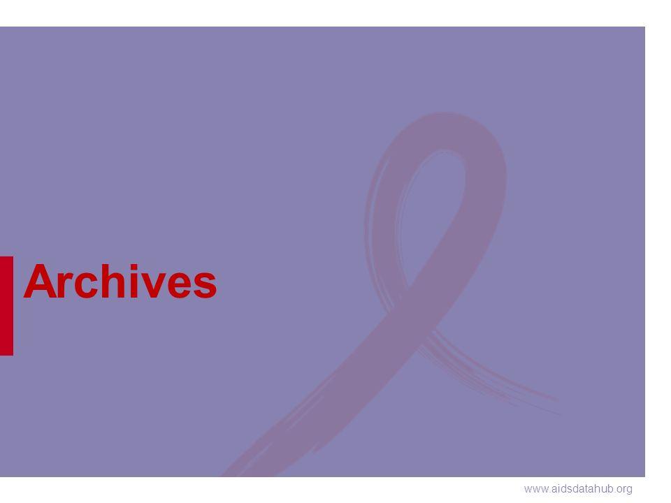 www.aidsdatahub.org Archives