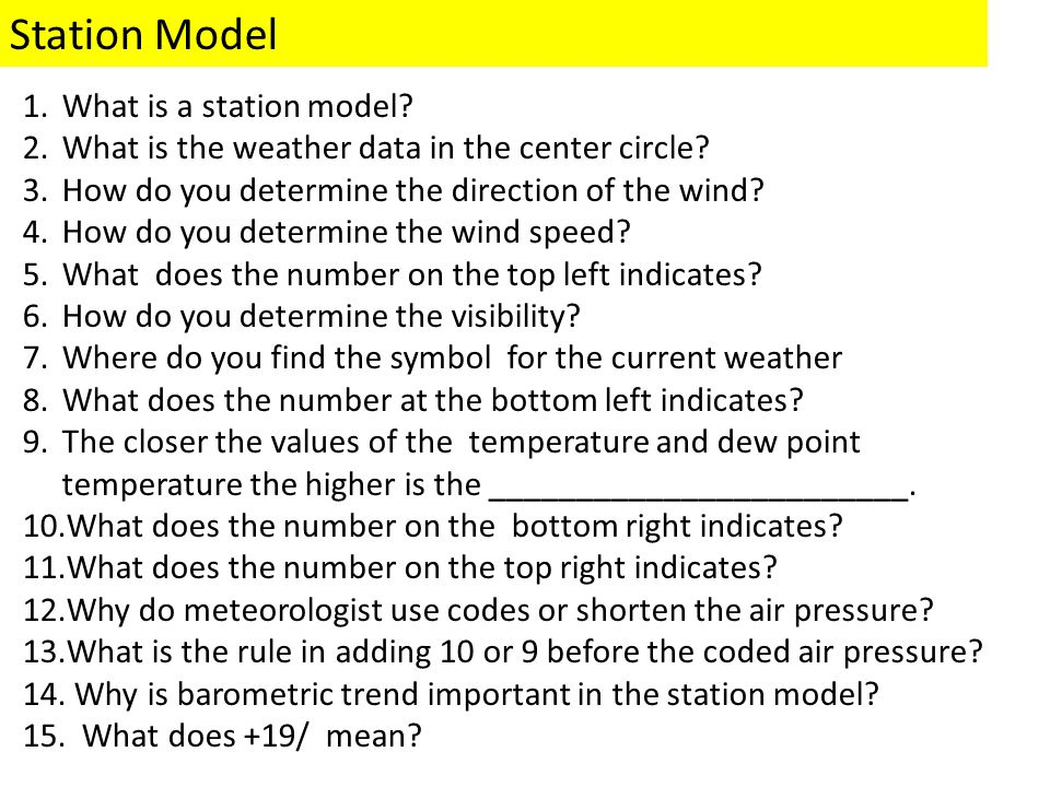 Station Model Eric Angat Teacher Station Model 1What is a – Weather Station Model Worksheet