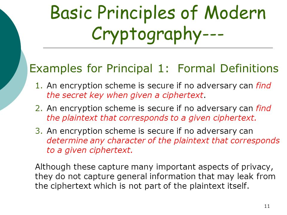 Basic Principles Of Modern Cryptography Examples For Principal 1 Formal Definitions