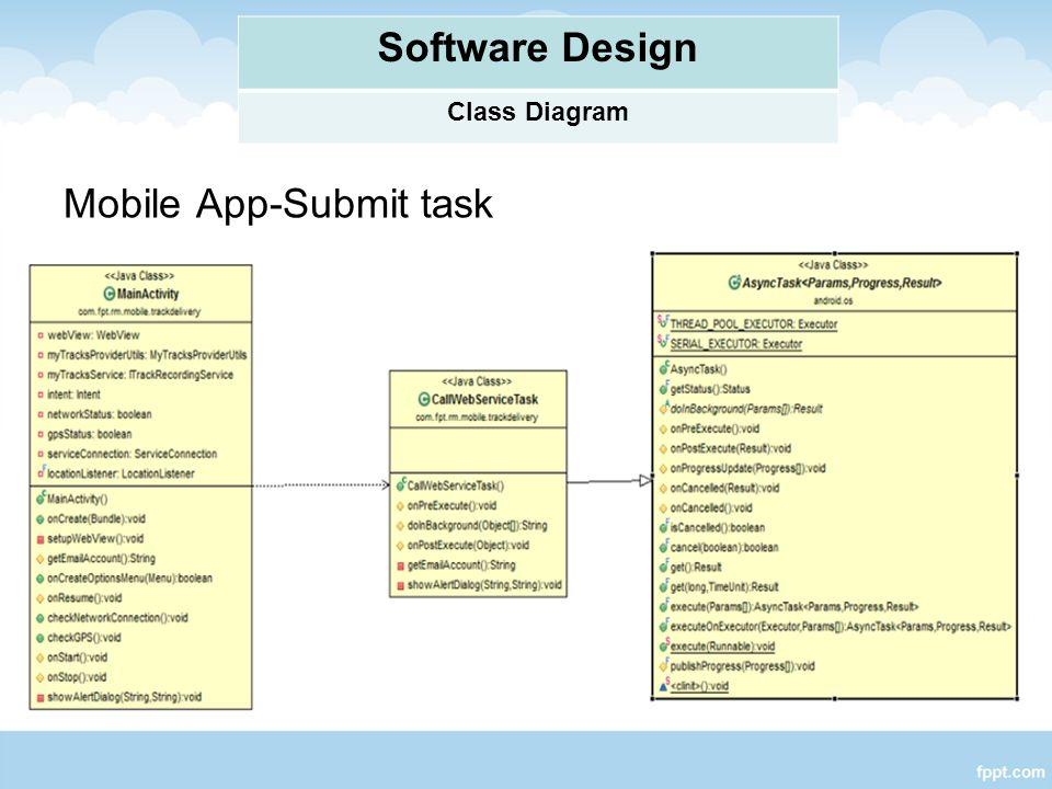 Robust marketing rm team member mrungnt supervisor ducma 38 mobile app submit task software design class diagram ccuart Images