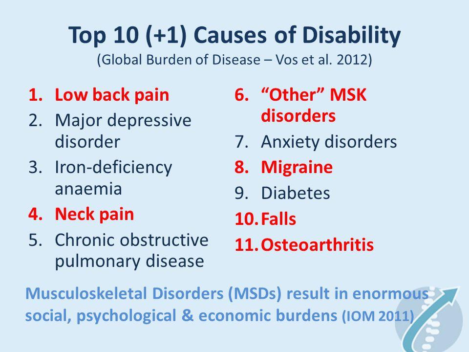 Top 10 (+1) Causes of Disability (Global Burden of Disease – Vos et al.