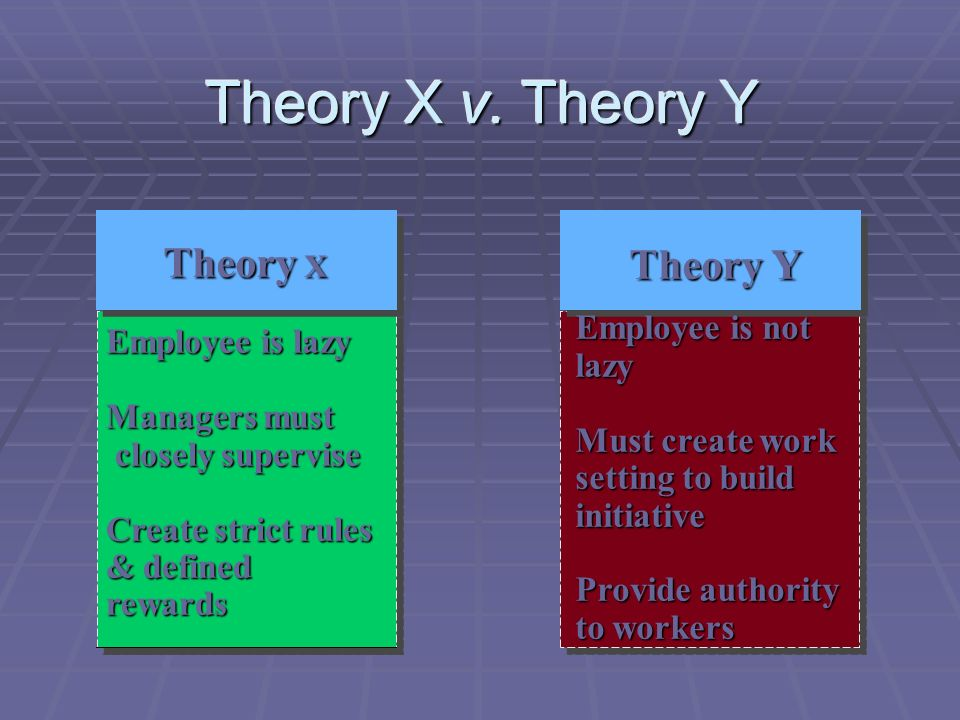 Theory X v. Theory Y Theory Y Employee is not lazy Must create work setting to build initiative Provide authority to workers Theory X Employee is lazy