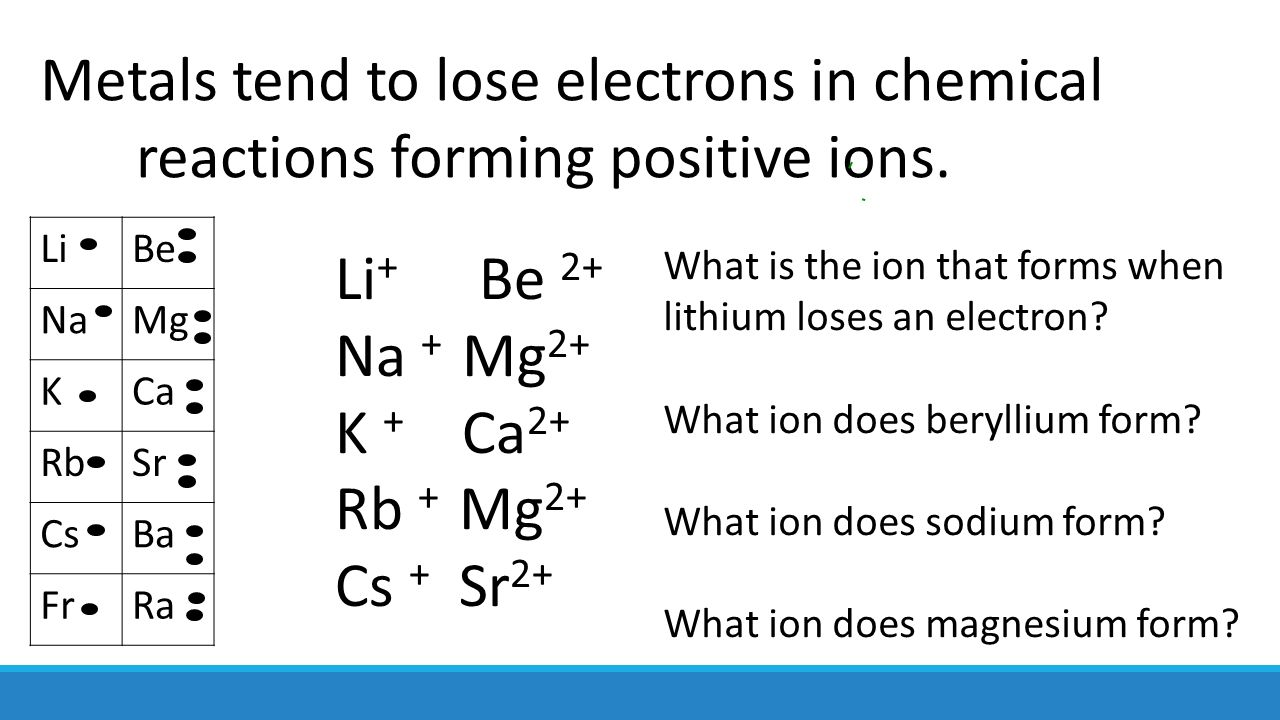 Valence Electrons and Ions. Valence electrons – electrons that are ...