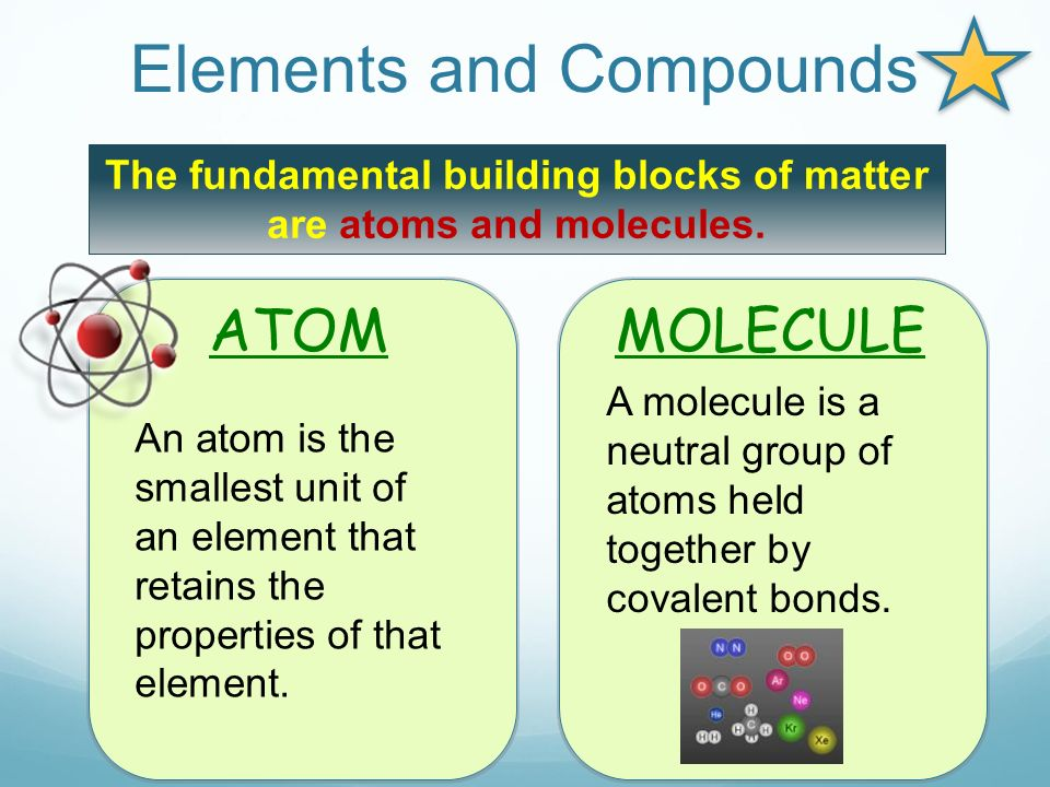 Elements of physics matter atoms and molecules connectednot connected answer