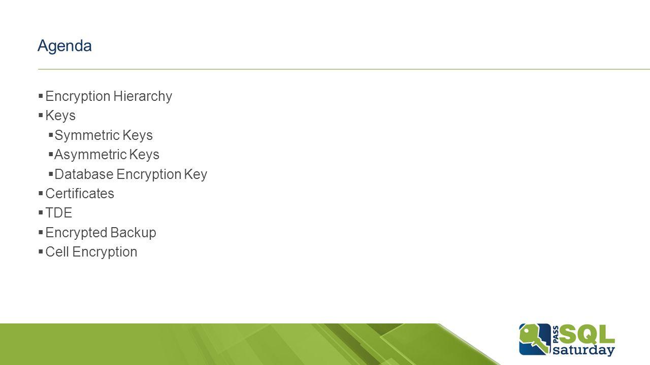 Sql server encryption ben miller blog ppt download 3 agenda encryption hierarchy keys symmetric keys asymmetric keys database encryption key certificates tde encrypted backup cell 1betcityfo Image collections