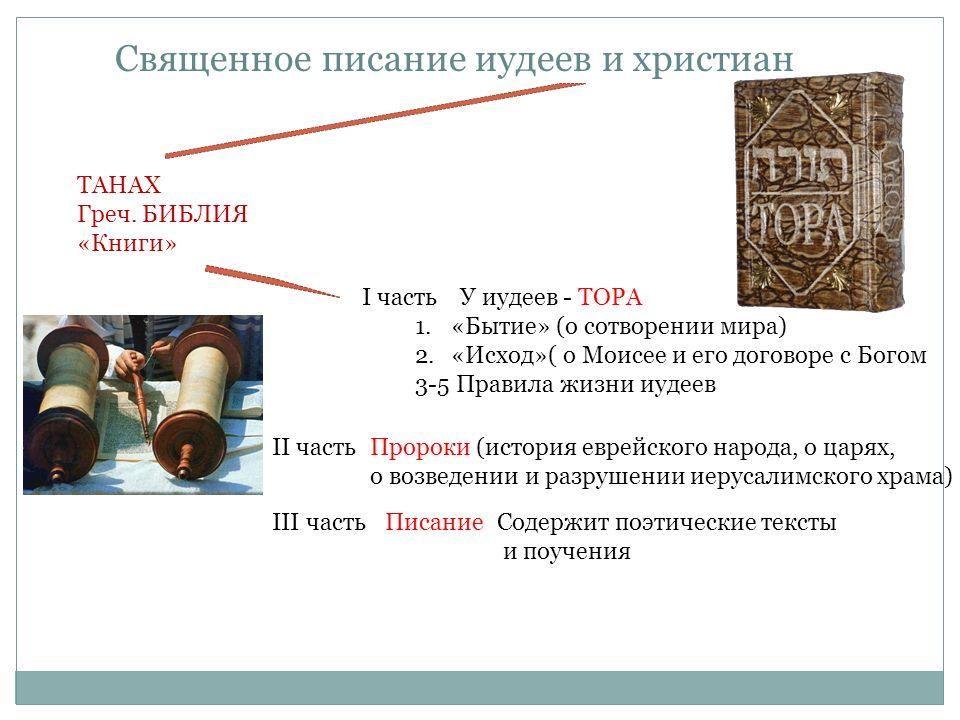 Священное писание иудеев и христиан ТАНАХ Греч.