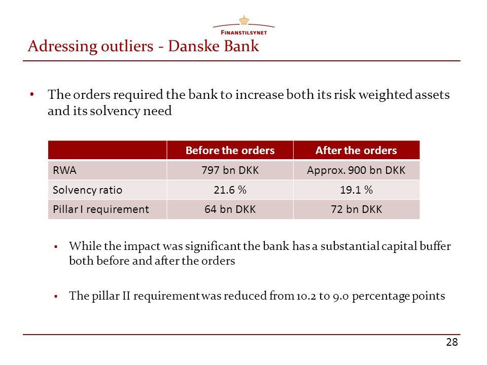 danske bank waves
