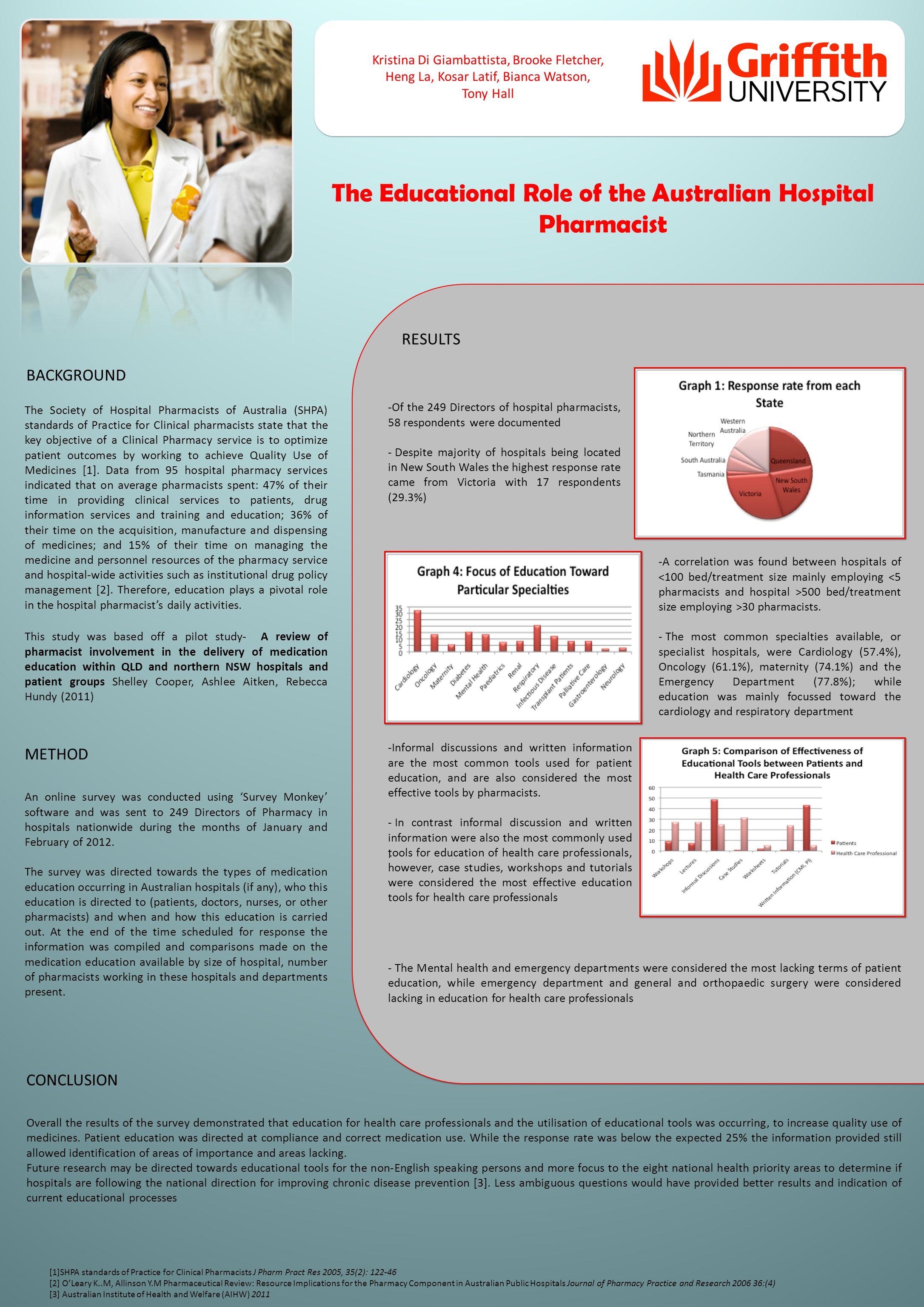 pharmacist informative essay