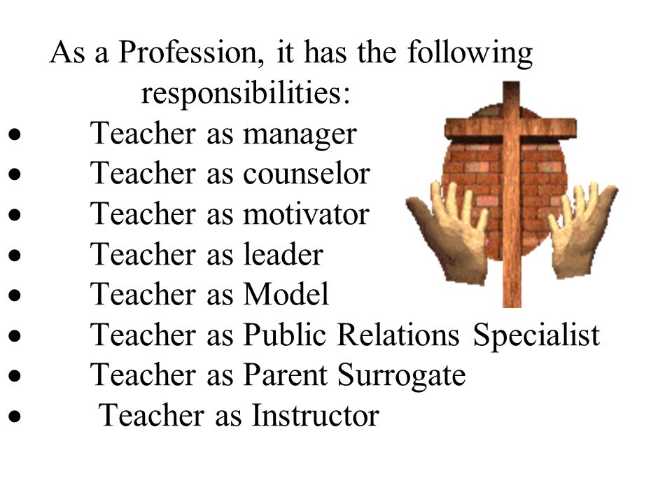 As a Profession, it has the following responsibilities:  Teacher as manager  Teacher as counselor  Teacher as motivator  Teacher as leader  Teach