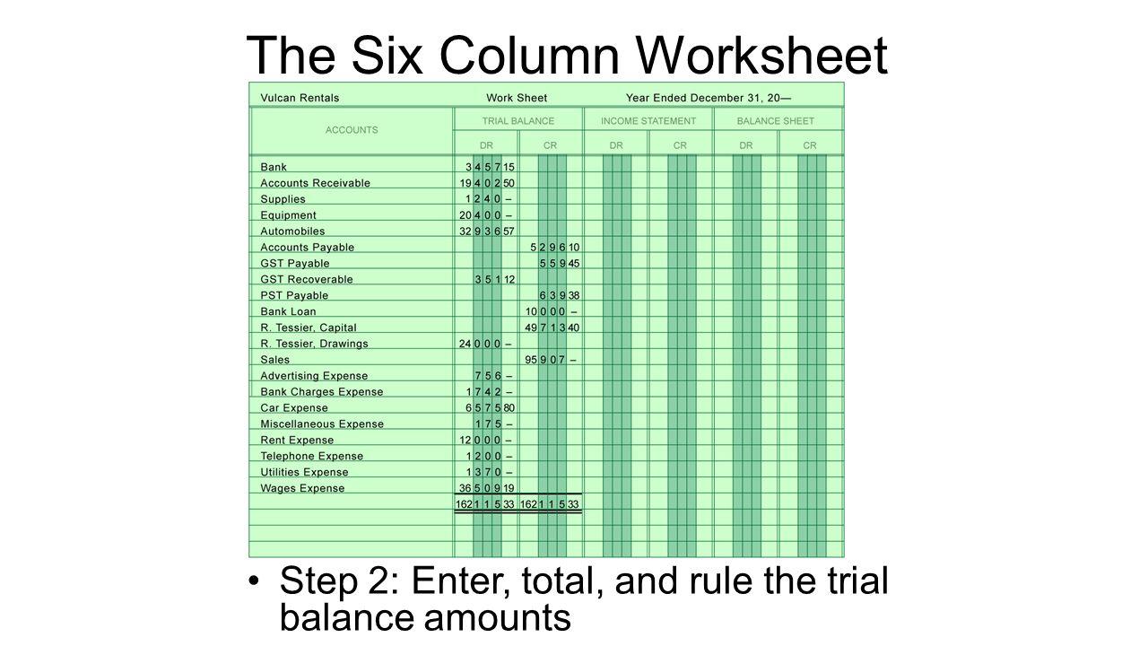 BAF3M Accounting Textbook Departure The 6Column Work Sheet – Accounting Worksheet