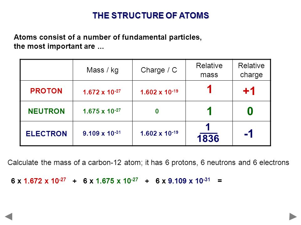 Protons Neutrons And Electrons Practice Worksheet Answers Bhbrinfo – Protons Neutrons Electrons Worksheet