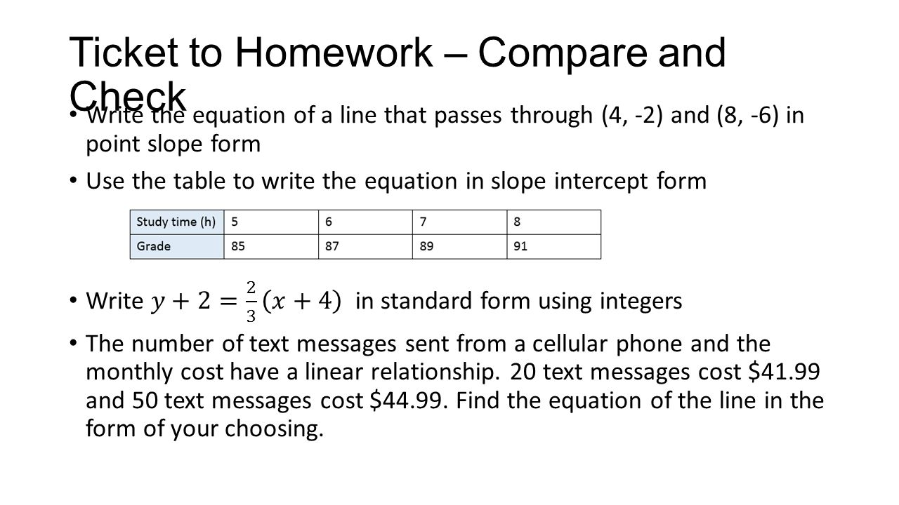 Writing equations with slope and a point unit 4 lesson ppt download 23 ticket to homework compare and check falaconquin
