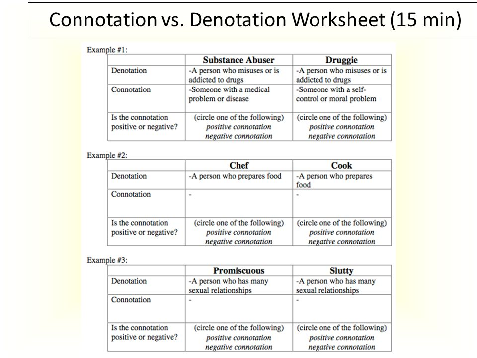 Printables Connotation And Denotation Worksheets denotation and connotation worksheet lesson 17 intrepidpath 23 answers worksheets