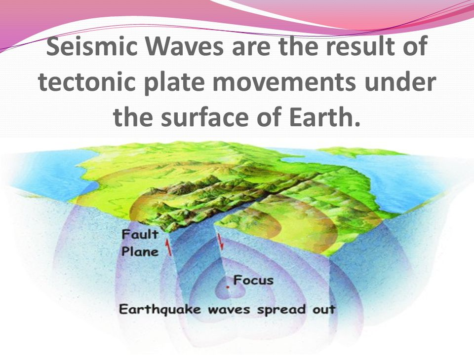 "a study on plate tectonics on the surface of the earth Learning goal : describe the shrinking earth theory explain how new ideas and technology combined to replace it with the theory of plate tectonics 7 according to the ""shrinking earth theory"", why was the earth's surface ""wrinkled"" the earth started off as a molten ball as the ball cooled, it shrank and wrinkles formed."