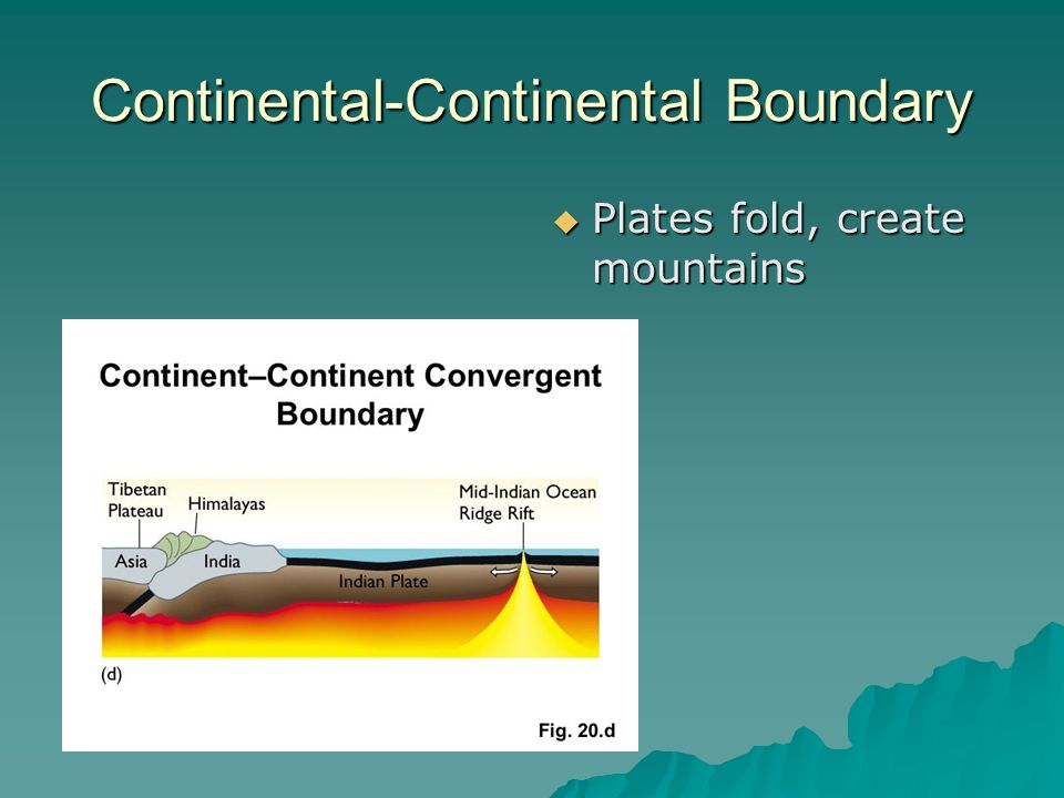 Continental-Continental Boundary  Plates fold, create mountains