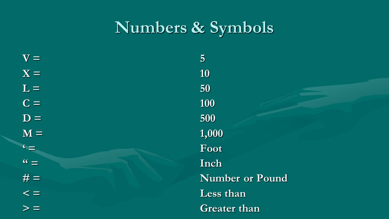 Abbreviations in medicine a and numbers and symbols by emma 2 numbers biocorpaavc