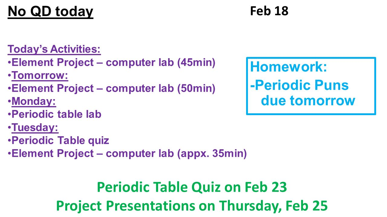 No qd today todays activities star testing chemistry vocab feb 1 12 no qd today todays activities element project computer lab 45min tomorrow element project computer lab 50min monday periodic table lab urtaz Image collections