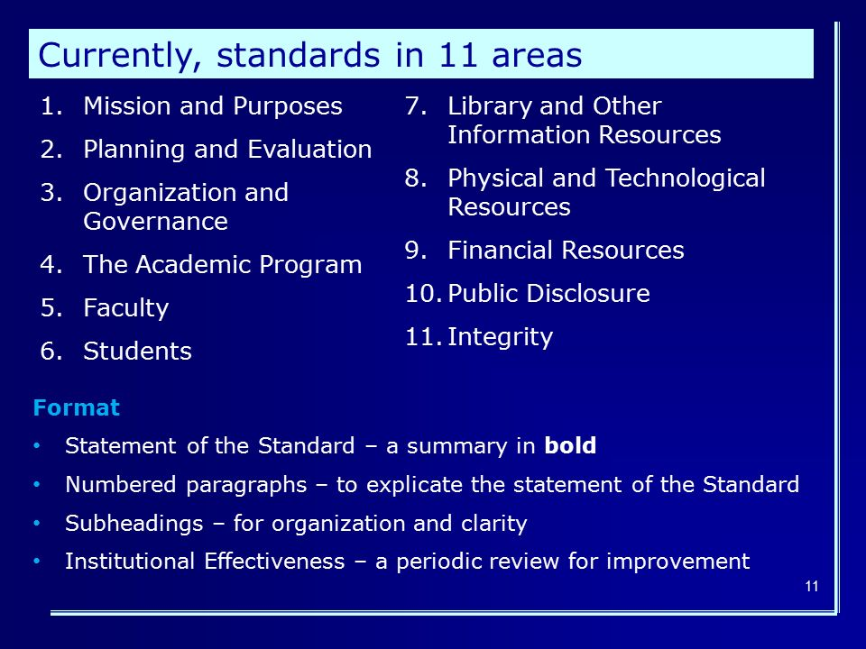 11 1.Mission and Purposes 2.Planning and Evaluation 3.Organization and Governance 4.The Academic Program 5.Faculty 6.Students 7.Library and Other Information Resources 8.Physical and Technological Resources 9.Financial Resources 10.Public Disclosure 11.Integrity Format Statement of the Standard – a summary in bold Numbered paragraphs – to explicate the statement of the Standard Subheadings – for organization and clarity Institutional Effectiveness – a periodic review for improvement Currently, standards in 11 areas