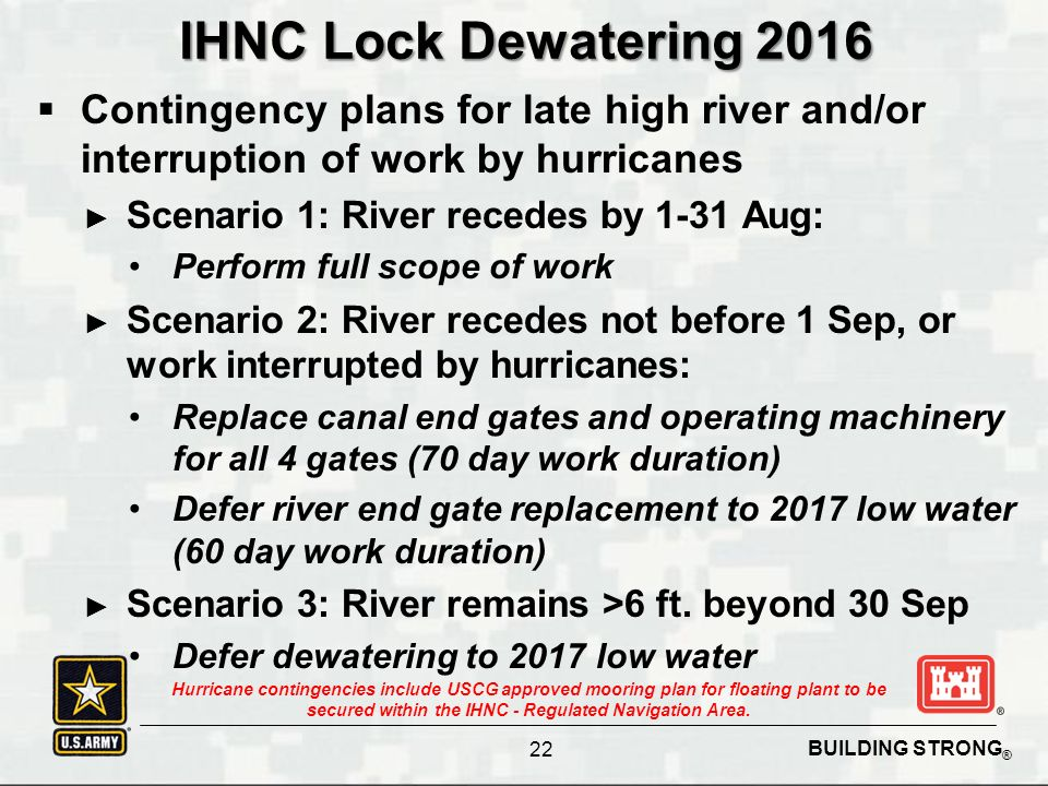 BUILDING STRONG ® IHNC Lock Dewatering 2016  Contingency plans for late high river and/or interruption of work by hurricanes ► Scenario 1: River recedes by 1-31 Aug: Perform full scope of work ► Scenario 2: River recedes not before 1 Sep, or work interrupted by hurricanes: Replace canal end gates and operating machinery for all 4 gates (70 day work duration) Defer river end gate replacement to 2017 low water (60 day work duration) ► Scenario 3: River remains >6 ft.