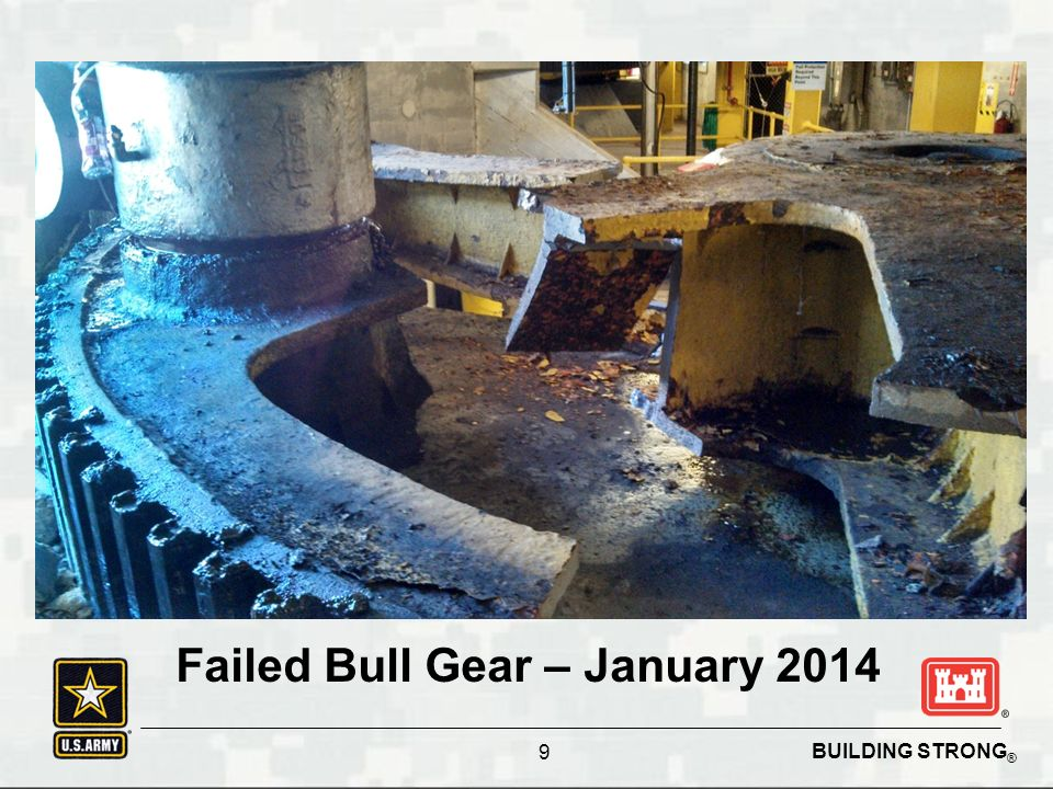 BUILDING STRONG ® Failed Bull Gear – January 2014 9