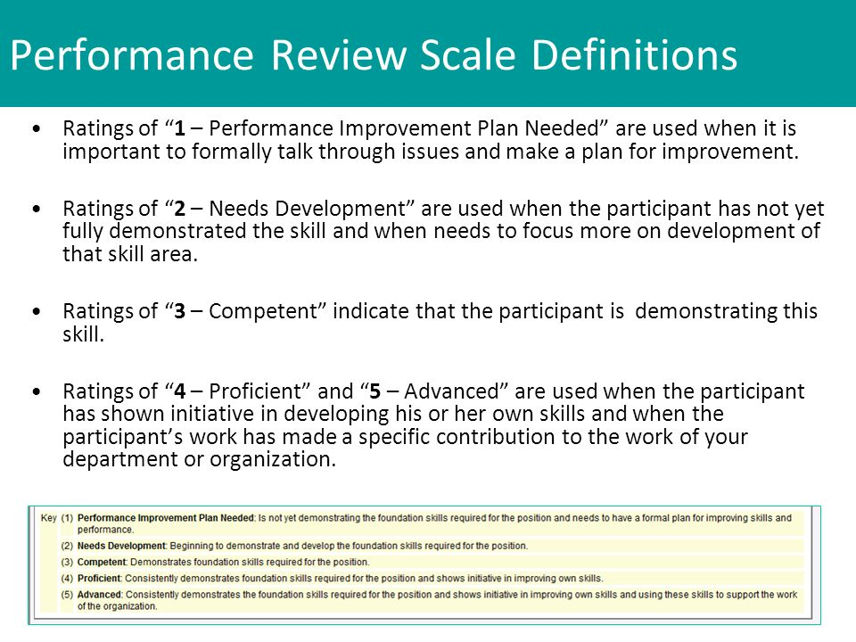 20 Performance Review Scale Definitions Ratings Of U201c1 U2013 Performance  Improvement Plan ...  Performance Improvement Plan Definition