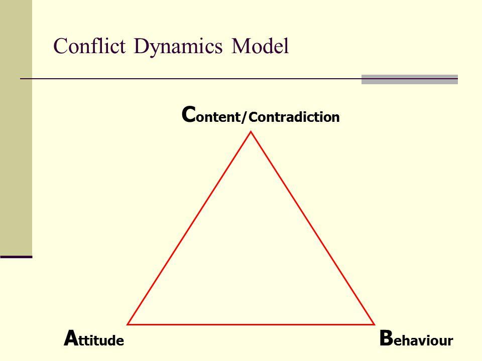 Conflict Dynamics Model A ttitude B ehaviour C ontent/Contradiction