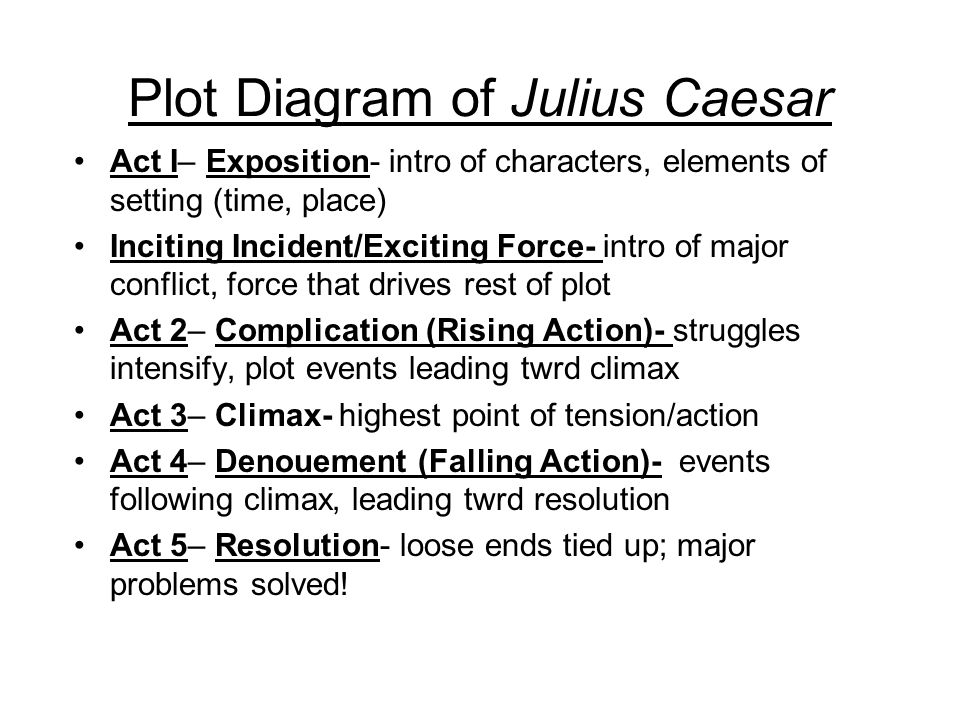 Analysis Julius Caesar By William Shakespeare Buy Essays Online. Sparknotes Julius Caesar Character List Sp Zoz Ukowo. Worksheet. Julius Caesar Worksheet Act 4 At Clickcart.co