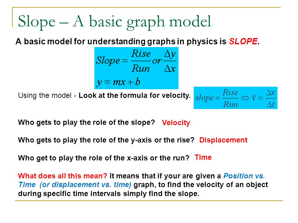 Unit 1 Linear Motion Graphical Analysis Of Motion Ppt Video