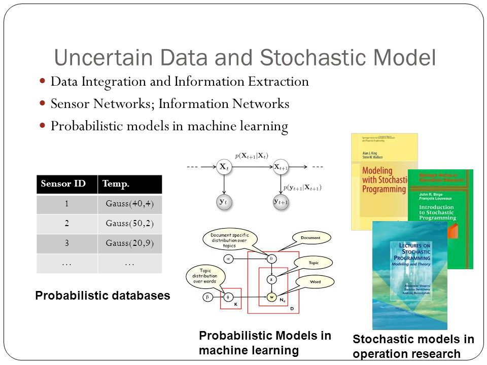 Uncertain Data and Stochastic Model Data Integration and Information Extraction Sensor Networks; Information Networks Probabilistic models in machine learning Sensor IDTemp.