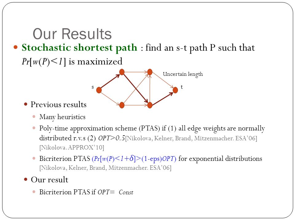 Our Results Stochastic shortest path : find an s-t path P such that Pr[w(P)<1] is maximized Previous results Many heuristics Poly-time approximation scheme (PTAS) if (1) all edge weights are normally distributed r.v.s (2) OPT>0.5 [Nikolova, Kelner, Brand, Mitzenmacher.