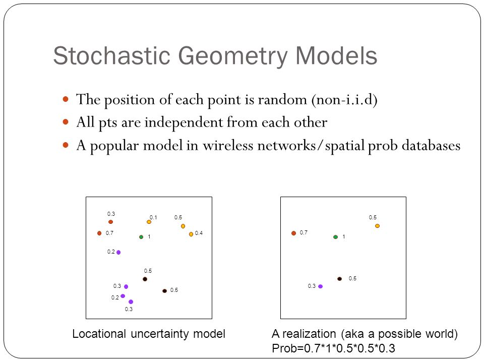 The position of each point is random (non-i.i.d) All pts are independent from each other A popular model in wireless networks/spatial prob databases Stochastic Geometry Models A realization (aka a possible world) Prob=0.7*1*0.5*0.5*0.3 Locational uncertainty model
