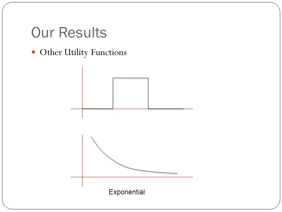 Our Results Other Utility Functions Exponential