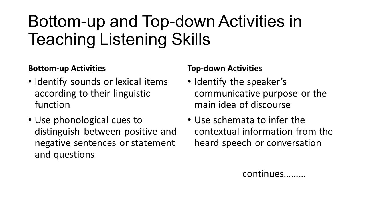 Teaching Listening Skills Activities - Lawteched