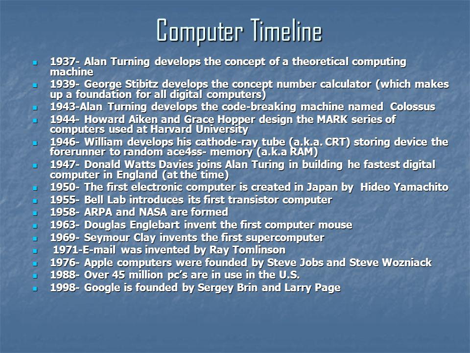 History Of Computers By: Amanda Davis. Computer Timeline Alan ...