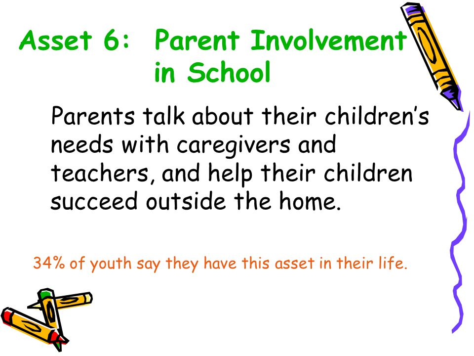 Asset 6: Parent Involvement in School Parents talk about their children's needs with caregivers and teachers, and help their children succeed outside the home.