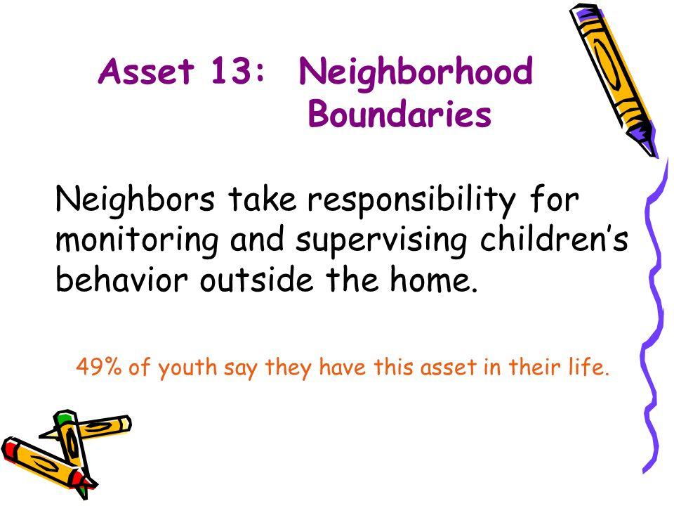 Asset 13: Neighborhood Boundaries Neighbors take responsibility for monitoring and supervising children's behavior outside the home.