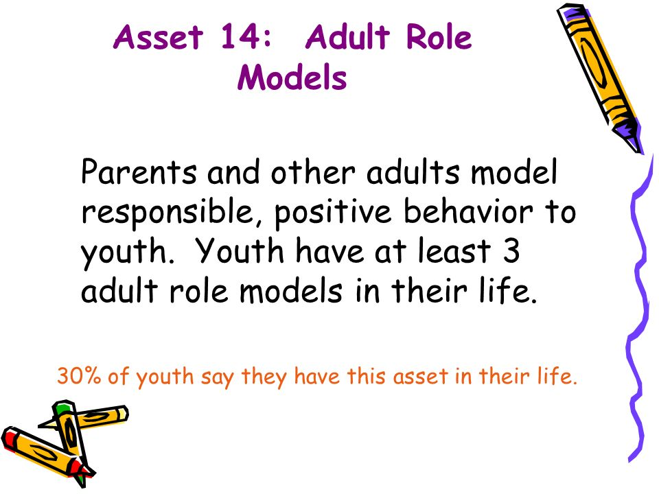 Asset 14: Adult Role Models Parents and other adults model responsible, positive behavior to youth.